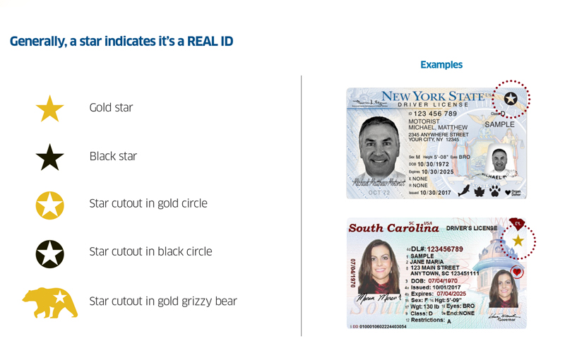 Examples of REAL ID