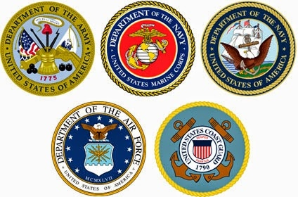 Security Screening Benefits and Tips for U S  Military and